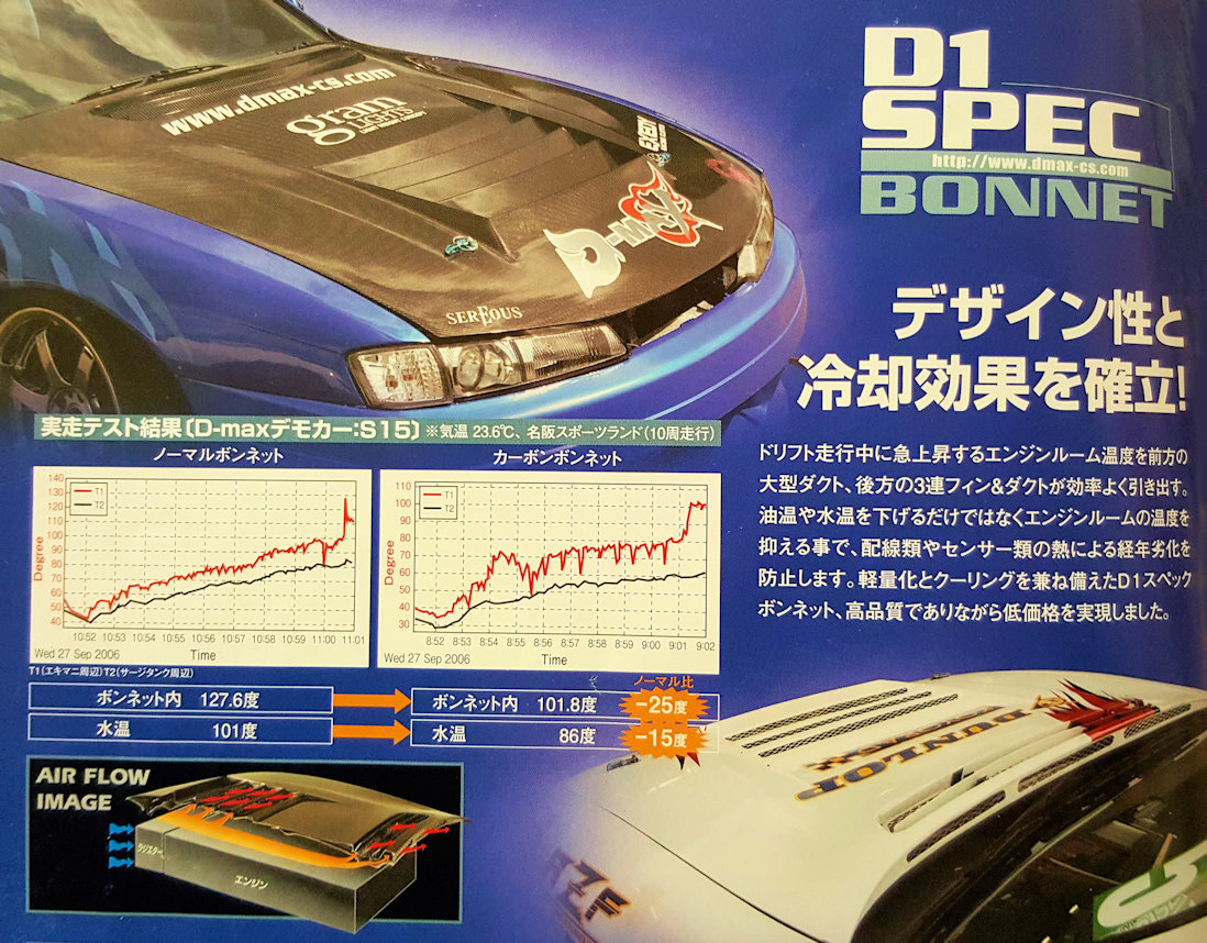 Nissan Silvia PS13 DMAX Bonnet Auto Extreme